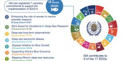 isa-and-the-SDGs.001